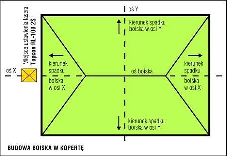 budowa_boiska_3